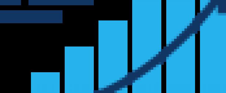 Icone histogramme avec une flèche.